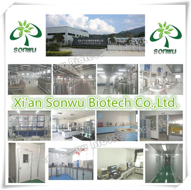 Garcinia Cambogia Extract Manufacturers