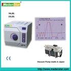 2014 Best seller European B standard table top autoclave sterilizer/Dental autoclave
