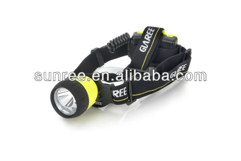 Harga headlamp bulat ninja