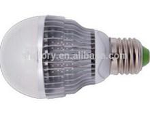 Top grade creative parking lot light bulbs