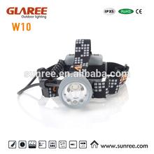 Best brightness outdoor cree led headlight manufacturer