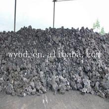 Brown Fused Alumina, brown aluminium oxide abrasive manufacturer