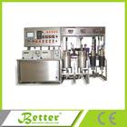 Shanghai BETTER Supercritical Fluid Extraction Plant For Ganoderma,Ginseng