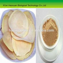 Natural Chinese Herb Medicine tongkat ali p.e for Penis Erection / tongkat ali extract powder 200 1