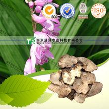hemostasis raw material Baiji