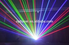 Laser Man Show System, Laser Man Stage Light, Laser Man Show