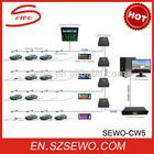 Intelligent Car parking guidance system. Ultrasonic sensor. Indoor parking space display.carpark guidance manufacturer