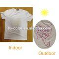 magia el cambio de color de la ropa en el sol