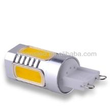 Wholesale Hot! 220v-240v 3.5W Mini kia sorento led