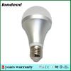 GU10 milky 2014 cheap energy saving wholesale led bulb light