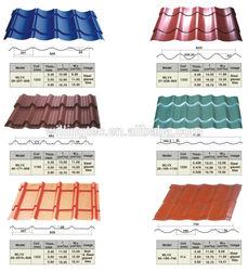 china corruaged metal galvanized zinc roof sheet price