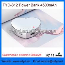 new idea 2014 mobile power bank 5000mah battery external