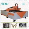 China bodor cnc Homemade Woodworking machine