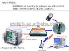 Home alarm system gsm alarm controller ATC60A01 remote control automation via gsm and sms