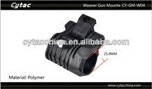 AK47 tactical Picatinny polymer rail mount
