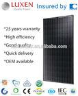 Poly Mono Solar Module High Efficiency Solar Panel TUV CE CEC Solar Energy