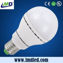 factory supply low cost 120 volt led light bulbs
