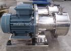 Asphalt emulsion making machine inline High-shear Emulsifier(One Stage)