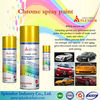 spray paint colorful/ cheap chinese normal color spray paint/ RAL color spray paint