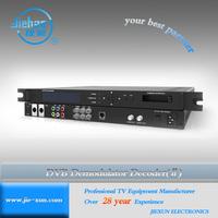 Multicast Unicast MPEG-2 IP Satellite Receiver decoder/descrambler with CI modules
