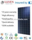 High Efficiency Solar Panel for Solar
