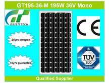 GT195-36-M 195W 36V solar panels stock