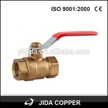 ball valve handles