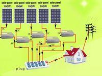 Bluesun Best supplier easy install 1kw portable solar power systems
