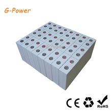 supplier of batteries,ups batteries supplier,car battery suppliers