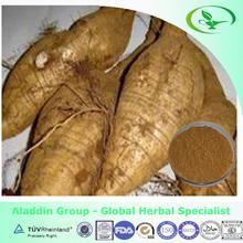 Organic Radix Puerariae Breast Softgel 500mg