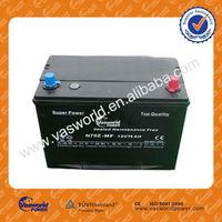 JIS Standard auto battery finder