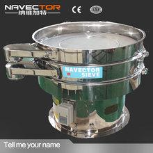 Vibrator screen sieve