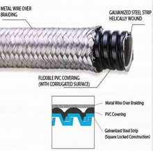 Explosion-Proof Heat Resisting Flexible Pipe/Conduit