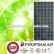 100% TUV Standard high efficiency mono 150w 18v solar panel