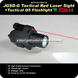 Goldrunhui RH-F0534 new design waterproof tactial red dot laser sight for glock