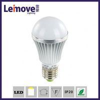 penetrating power art gallery led spotlight bulb