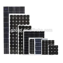 mini solar panel 100w 150w 200w 250w 300w 18v 36v with CE certification factory direct