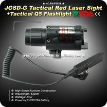 Goldrunhui RH-F0534 Red Dot Laser Sight For Glock Guns