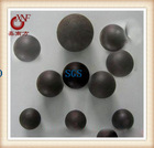 China casting ball foundry