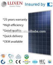 250W hyper power Solar Panel, Luxen Solar Module Poly