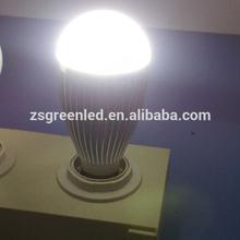 zhongshan innovativo led lampadina spot di importazione