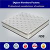Comfortable american standard mattress style