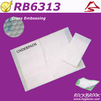 Competitive Price Top Quality Disposable Assurance Underpad Manufacturer from China