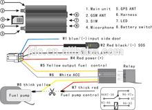 High quality CDMA/GSM Car GPS tracker ET-101B/car gps navigation with sirf star v