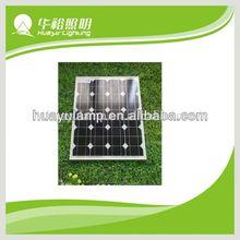 2013 price per watt of 12v 20w mono best price solar panels