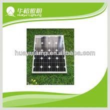 2013 price per watt of 12v 20w mono pv solar panel 235ws