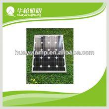 2013 price per watt of 12v 20w mono panel solar 100watts