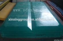 impact resistance UHMW plastic marine/dock/pier fender pad with rubber fender
