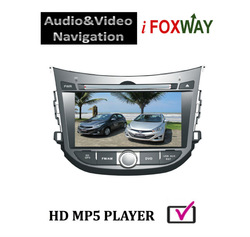 In Car CD/DVD player with GPS Navigation system for Hyundai HB20