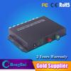 High Performance 8-ch video multiplexer optical network card